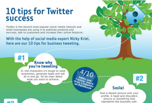 10 Tips for Twitter Success [Infographic]